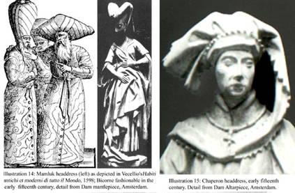Ottoman Influences in Western Dress